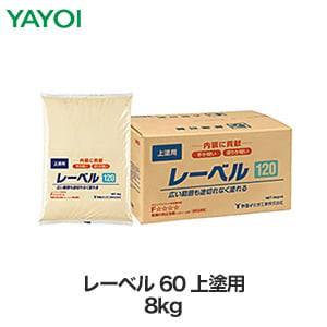 合成樹脂系上塗用パテ レーベル 60 8kg 262-721