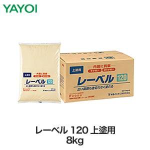 合成樹脂系上塗用パテ レーベル 120 8kg 262-731