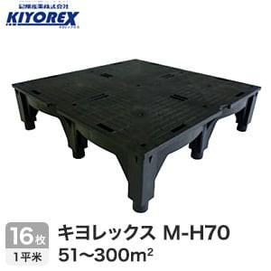 OAフロア キヨレックス M-H70 16枚入(1平米) ※こちらはご購入総面積が51~300平米以下の商品ページです