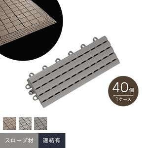 セキスイ クレガーレ システムデッキ cregare スロープ材 A1連結有 40枚入 300mm×100mm×28mm