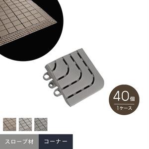 セキスイ クレガーレ システムデッキ cregare スロープ材 コーナー 40個入