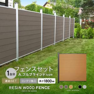 人工木フェンス RESTA RESIN WOOD FENCE コンクリート施工 【連結セット】 A.フルブラインドtype H1800mm