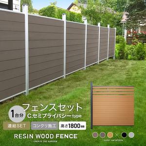 人工木フェンス RESTA RESIN WOOD FENCE コンクリート施工 【連結セット】 C.セミプライバシーtype H1800mm