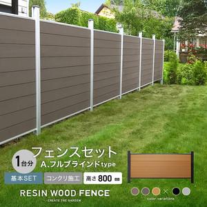 人工木フェンス RESTA RESIN WOOD FENCE コンクリート施工 【基本セット】 A.フルブラインドtype H800mm