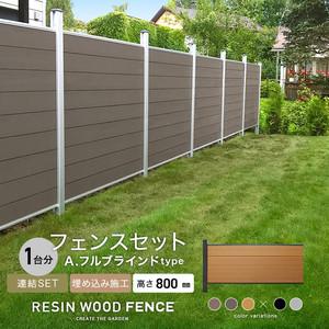 人工木フェンス RESTA RESIN WOOD FENCE 埋め込み施工 【連結セット】 A.フルブラインドtype H800mm